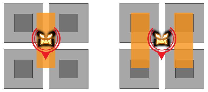 Réplique de l'usine désaffectée - Illustration : Centre : Attaque rotative & Côtés : Attaque rotative