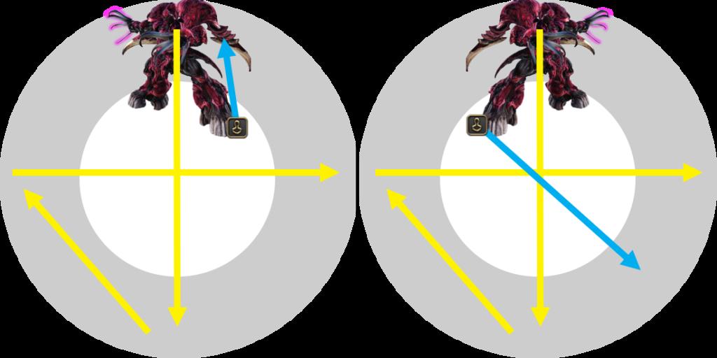 Illustration - Zone safe pour le Vol du rapace