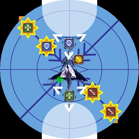 Poussière de diamant - placement en ligne en début de phase