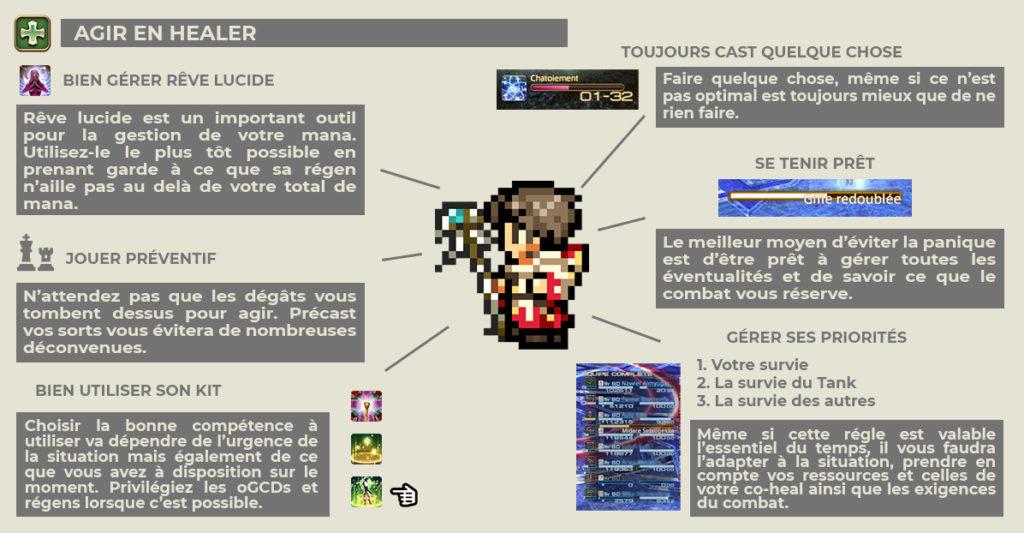 Infographie - Agir en Healer